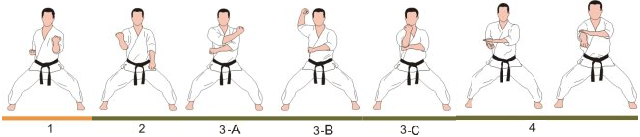 datând un tip karate